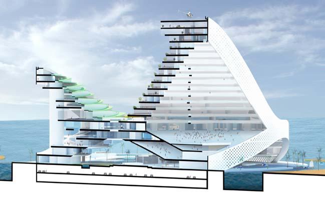 Avaza Aqua Park by JDS Architects