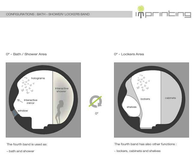 Marriott 2022 Imprinting by Brain Factory
