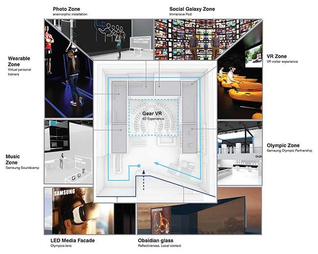 Samsung Galaxy Studio by UNStudio
