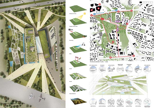 AIM STUDIO won 2nd prize in the MCN Competition