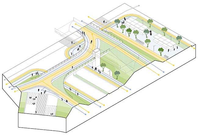 Taichung Green Corridor by Mecanoo