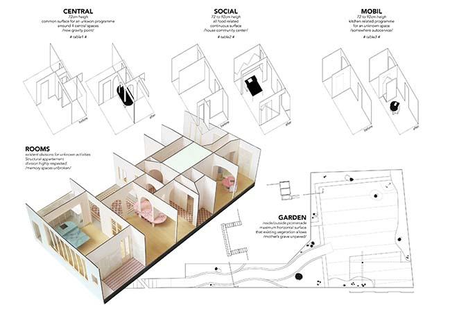 A TABLE (II) by Escolano + Steegmann
