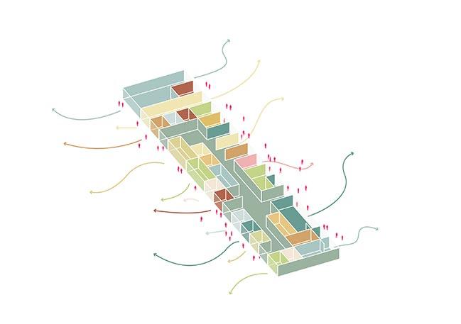 KoolKiel - Mixed-use complex in Kiel by MVRDV