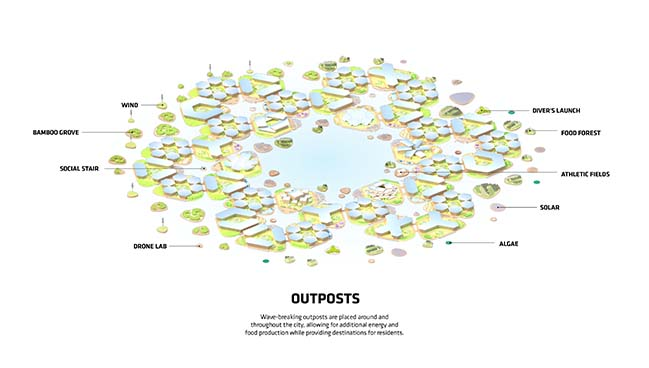 Oceanix City by Bjarke Ingels Group