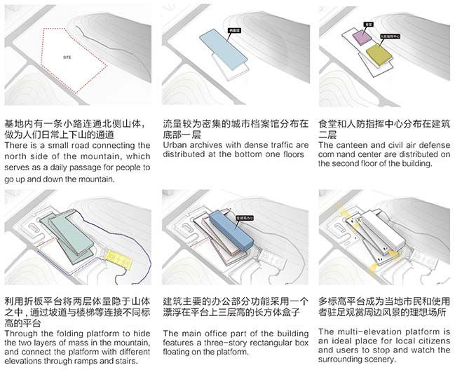 Kaihua County 1101 Project and Urban Archives by The Architectural Design & Research Institute of Zhejiang University Co., LtdUAD