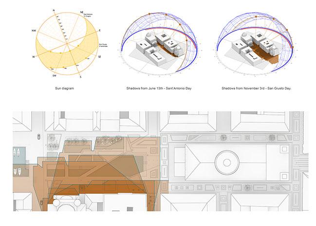 Musical SantAntonio by Matteo Cainer Architecture