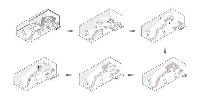 Folding Garden by Towodesign