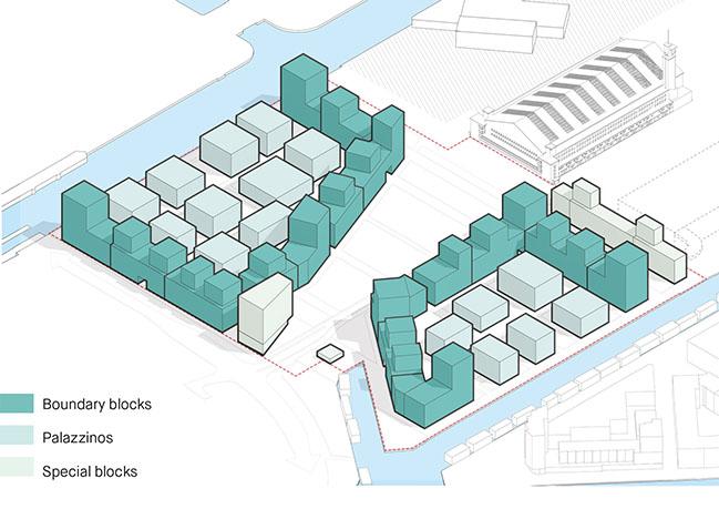 Masterplan Marktkwartier Amsterdam by Mecanoo