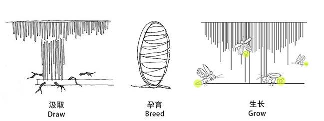 VERO Ecological Tiles Exhibition Hall & Headquarters by Foshan Topway Design