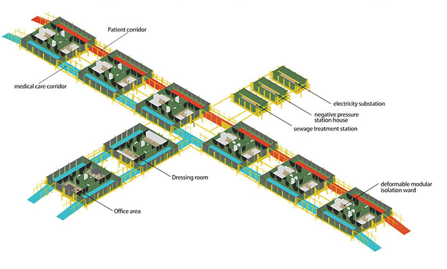 The Deformable modularized COVID-19 Epidemic Prevention Hospital in Shanghai by Hanchenping Stuido / CUMT